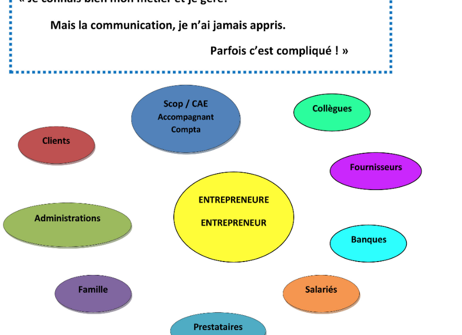 FORMATION INTER COOPERATIVES